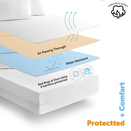 Waterproof Anti Mite Mattress Protector for Hotel