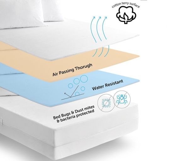 Waterproof Allergen Free Comfort Mattress Cover Which Is Made in China